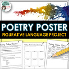 Poetry Terms / Figures of Speech Poster