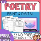 Poetry Writing Unit - 37 pages of activities, 21 poem patterns!