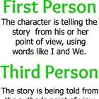 Point of View Poster - First and Third Person