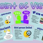 Point of View - PowerPoint