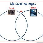 Polar Express Venn Diagram Book vs Movie