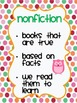 Polka Dot Focus Wall Header Cards Reading Writing Common Core