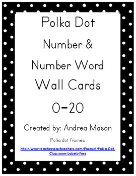 Polka Dot Number Wall Card Posters