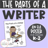 Poster:  The Parts of a Writer {Deeper Skin Tones}