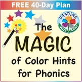Poster of COLOR HINTS for Early Reading ~ Easy Way to Teac