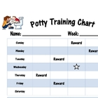 Potty Training - Potty Chart