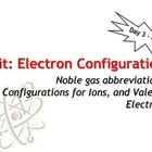 Power Point: Electron Configurations