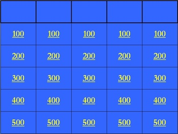 PowerPoint Jeopardy - Original Version