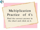 PowerPoint Presentation for Multiplication Practice of 4s Facts