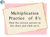 Powerpoint Presentation for Practicing Multiplication 8s Facts