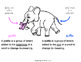 Prefix and Suffix Elephant for K-3