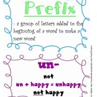 Prefix mini posters