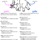 Prefixes and Suffixes Elephant Graphic