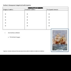 Prentice Hall ®American History (Chapter 3) Colonies Take Root