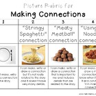 Primary Rubric for Making Text Connections
