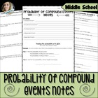 Probability of Compound Events Notes