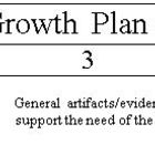 Professional Growth Plan Rubric