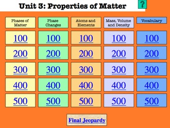 Properties of Matter Unit Review Materials - Jeopardy Game