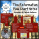 Protestant & Catholic Reformations Flow Chart Powerpoint L