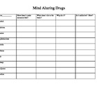 Psychology Mind-altering Drug Chart & Group work