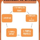 Pumpkin Olympics: Fall or Halloween Center Activities for 
