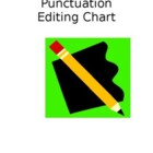 Punctuation Editing Chart
