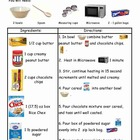 Puppy Chow Recipe with visuals