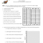 Quadratic Equation Projectile Motion Review Activity