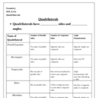 Quadrilaterals Notes and Graphic Organizer
