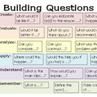 Questioning for Students