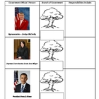Quiz Three Branches of Government