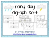 Rainy Day Weather Digraph Sort