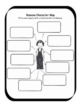 Ramona and Her Mother by Beverly Cleary Literature Unit