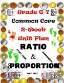 Ratio and Proportion-Unit Plan
