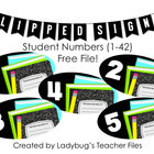 Reader&#039;s Workshop Student Numbers