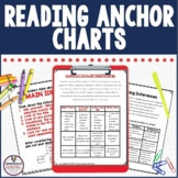 Reading Anchor Charts for the Smartboard and Comprehension