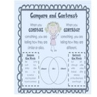 Reading: COMPARE and CONTRAST