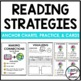 Reading Comprehension Strategies Posters and Cards