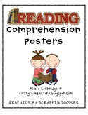 Reading Comprehension Strategies Posters
