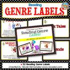 Reading Genre Labels
