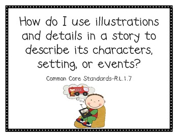 Reading, L,Arts, & Writing Common Core Essential Question Posters