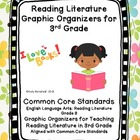 Reading Literature Graphic Organizers for 3rd Grade