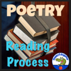 Reading - Poetry Reading Process Handout