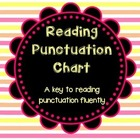 Reading Punctuation chart