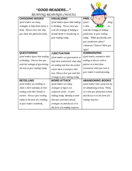 Reading Response Bingo with Reading Strategies