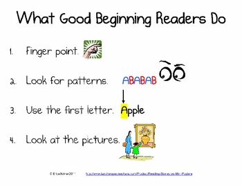 Reading Strategies - Mini-Posters
