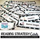 Reading Strategy Cards - 1&amp;2  Grade Polka Dot Theme