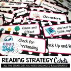 Reading Strategy Cards - 1&amp;2  Grade RED Polka Dot Theme
