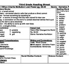 Reading Street (Common Core 2013) Unit 1 Reference Lesson Planner