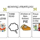 Reading Test Strategy POSTER